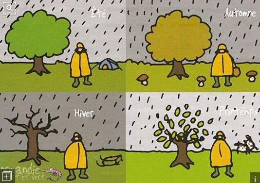 météo normande - Photos Humour