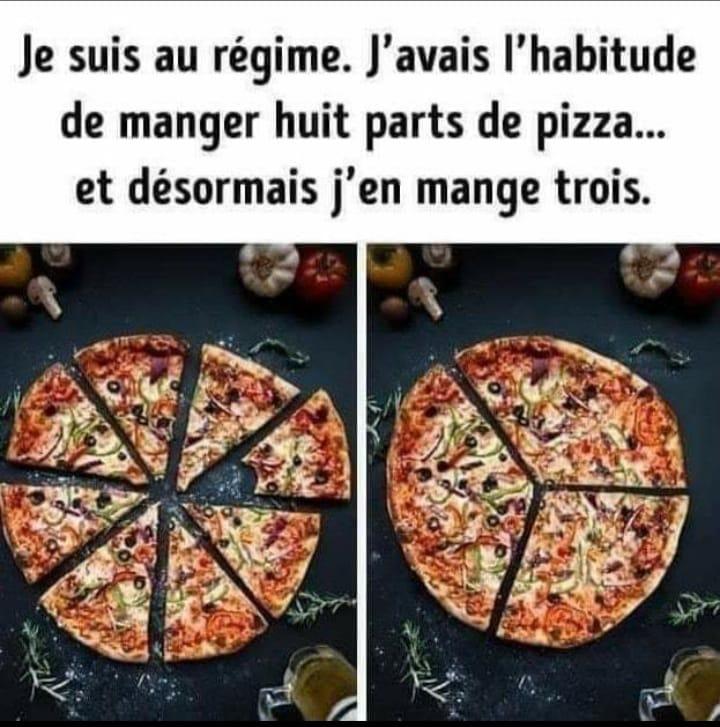 Photos Humour : parts de pizza